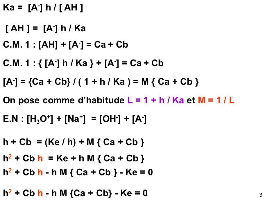 Ka = [A-] h / [ AH ] [ AH ] = [A-] h / Ka. C.M. 1 : [AH] + [A-] = Ca + Cb. C.M. 1 : { [A-] h / Ka } + [A-] = Ca + Cb.